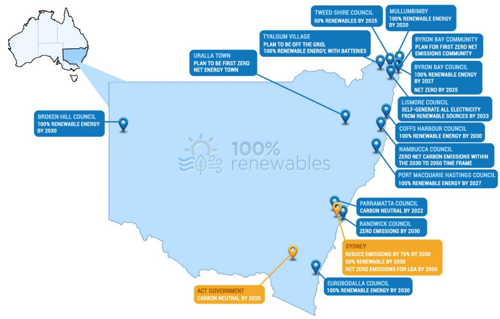 Ambitious renewable energy and carbon commitments by local governments in NSW and the ACT as at Oct 18