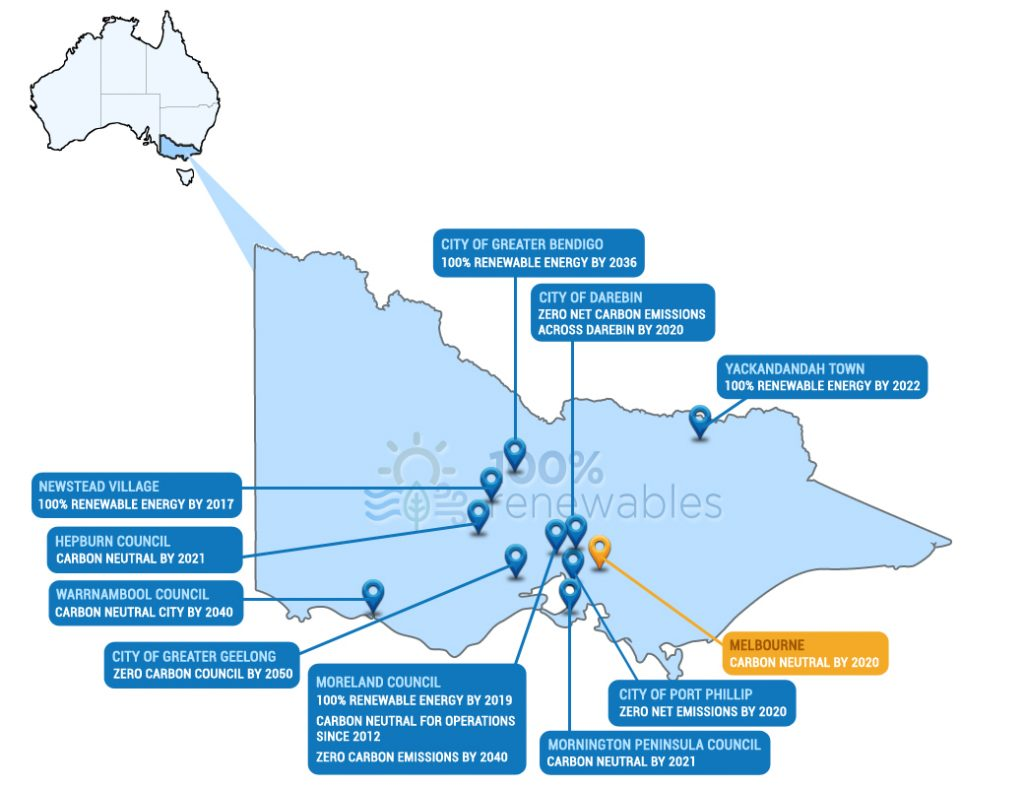 Ambitious renewable energy and carbon commitments by local governments in VIC as at Oct 18
