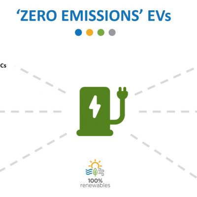 Claiming 'zero emissions' for the operation of your EVs