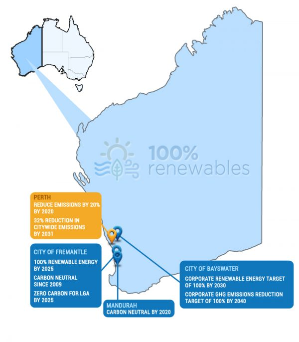 Ambitious renewable energy and carbon commitments by local governments in Western Australia as at Oct 19