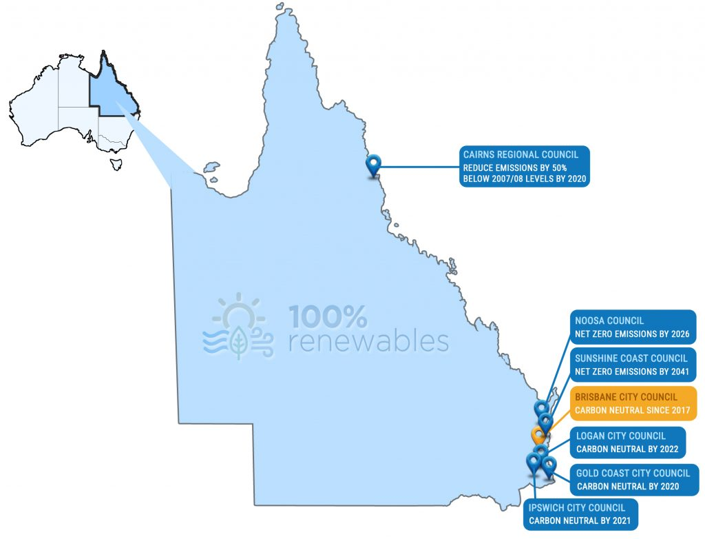 Ambitious renewable energy and carbon commitments by local governments in Queensland as at Sep 2020
