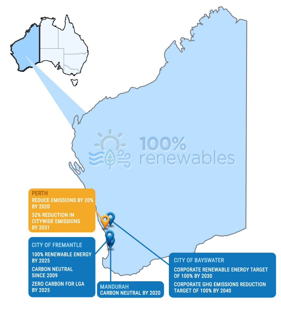Ambitious renewable energy and carbon commitments by local governments in Western Australia as at Sep 2020