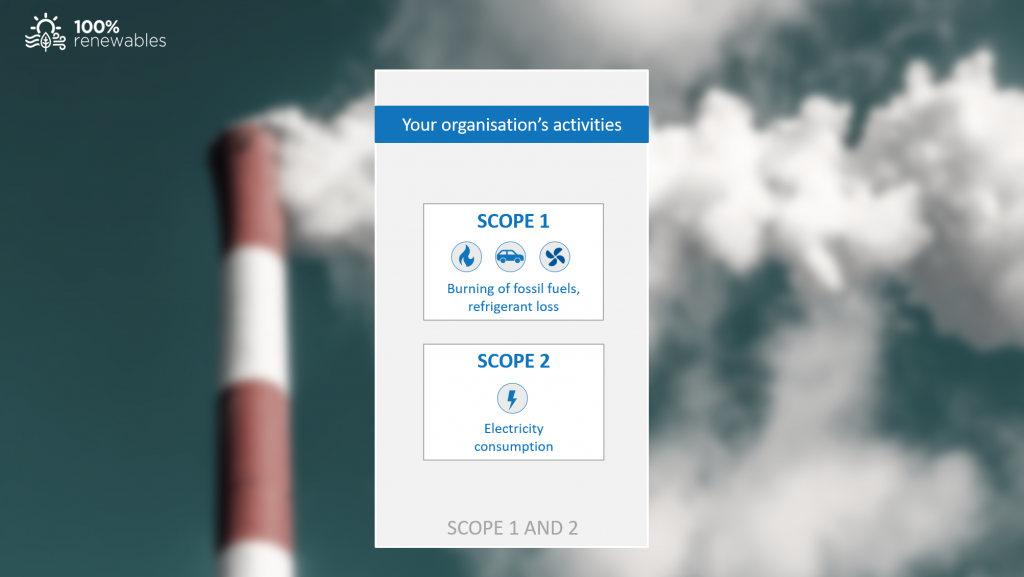 Scope 1 and scope 2 emissions sources