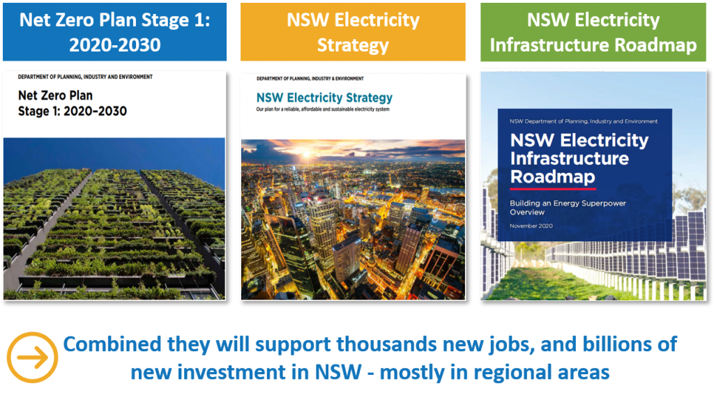 NSW's plan to achieve net-zero by 2050